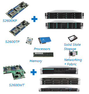 HPC Components image