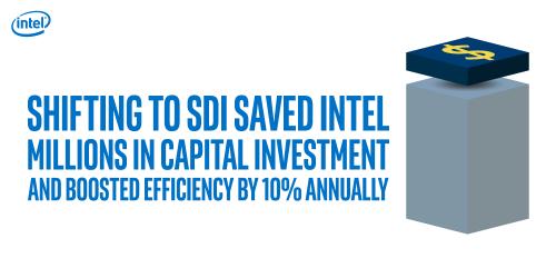 Intel SDI Business Case Graphic 3